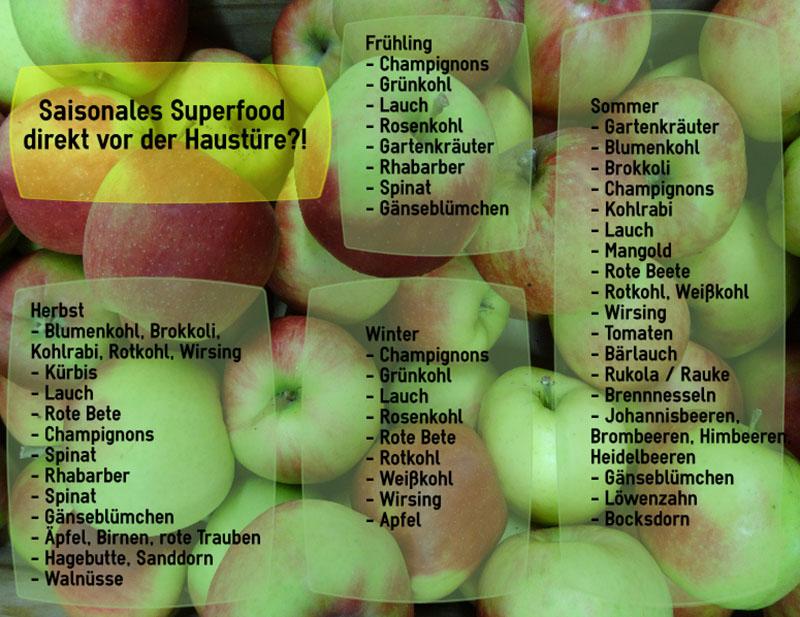 saisionales Superfood